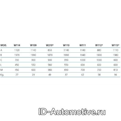 Стойка гидравлическая, двухступенчатая Werther W113 (OMA612), г/п 4000 кг