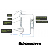 Вулканизатор (настольный) V3