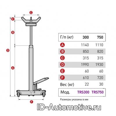 Стойка гидравлическая TRS300_grey, г/п 300 кг
