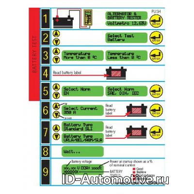 Тестер аккумуляторов электронный 210