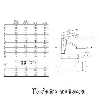 Кран гидравлический Werther W143 (OMA576) нескладной, г/п 2000 кг