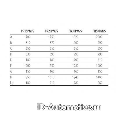Пресс гидравлический Werther PR15/PMS (OMA653S) напольный, 15 т