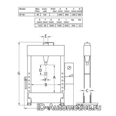 Пресс электрогидравлический EP40 40 т, с подвижным цилиндром