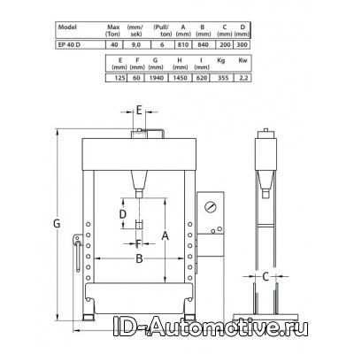 Пресс электрогидравлический EP40D 40 т