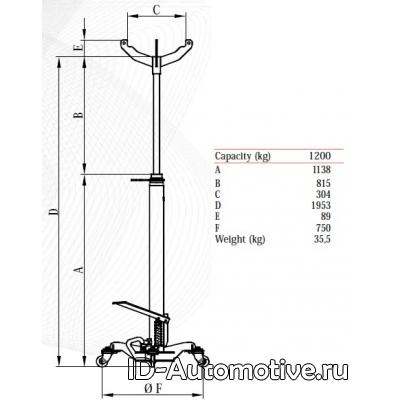 Стойка трансмиссионная гидравлическая Nordberg FMG-1200