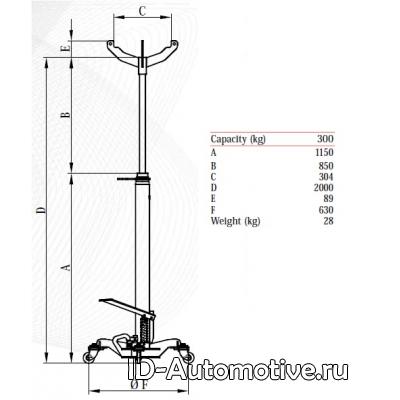 Стойка трансмиссионная гидравлическая Nordberg TR-300