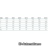 Стойка трансмиссионная гидравлическая Werther W114 (OMA 603), г/п 300 кг